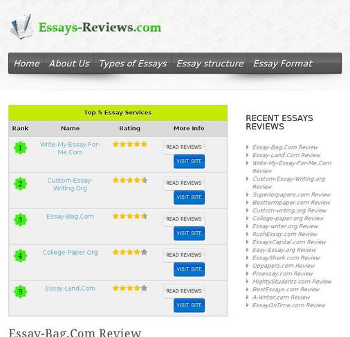 essays. com Zessay - your academic + business essay writing service all our essays are written from scratch we're an actual writing service, not an essay shop.